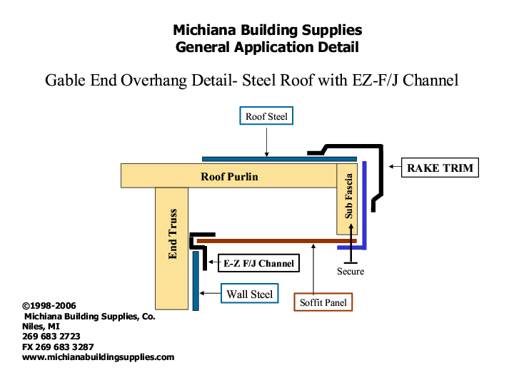 Steel Trim Applications Detail Drawings