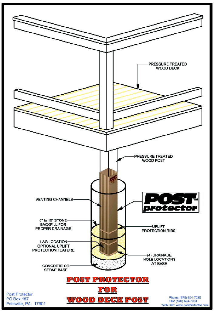 Post Protector Ii Residential Drawing Michiana Building